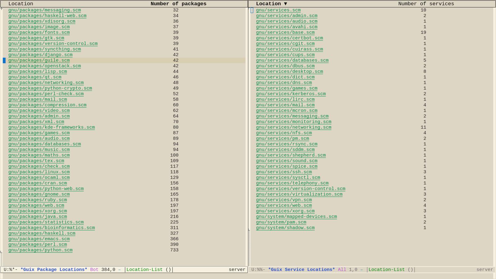 Screenshots — Emacs-Guix